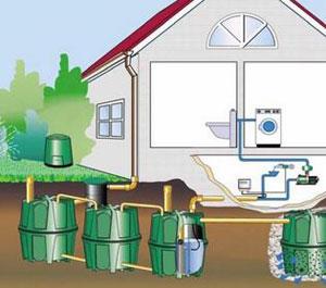 Как сделать автономное водоснабжение на даче своими руками